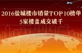 2016盐城楼市销量TOP10榜单 5楼盘成交破千