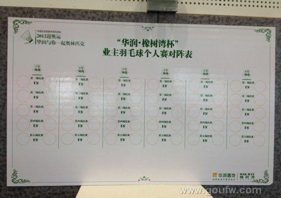 14:30正式开始抽签分组比赛.